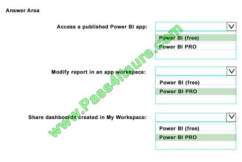 Pass4itsure 70-778 exam questions-q5-2