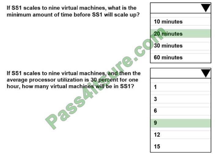 vcekey az-301 exam questions-q13-2
