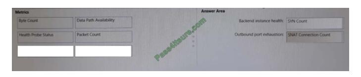 vcekey az-301 exam questions-q9-2