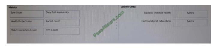 vcekey az-301 exam questions-q9